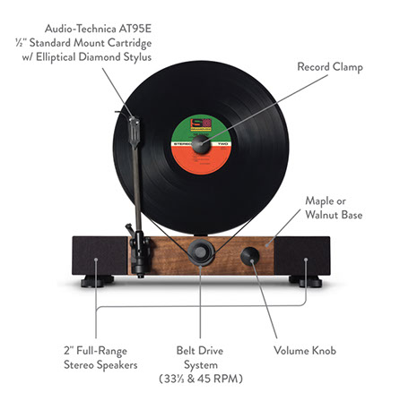 Gramovox Floating Record | PDT