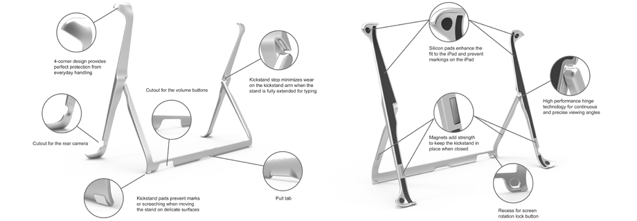 HumanToolz iPad stand functions