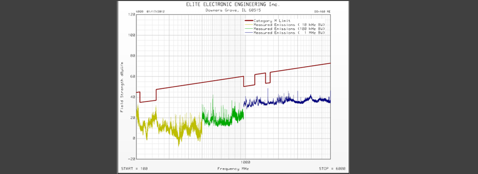 Elite Electronic Engineering of gogo inflight wifi for gogoinflight