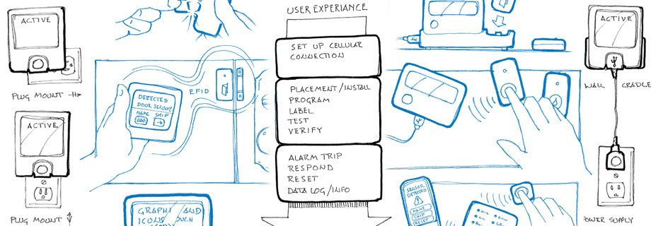 iText Conceptualization Sketches