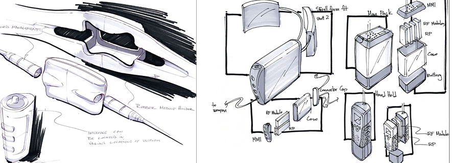 Industrial design sketches of JTRS program radio handheld sets